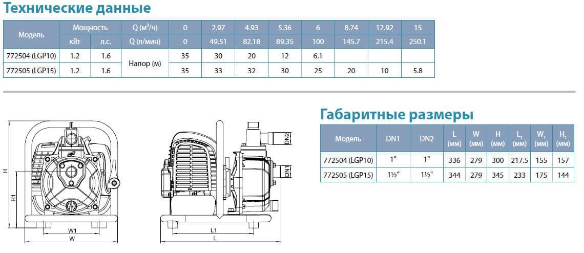Размеры мотопомп