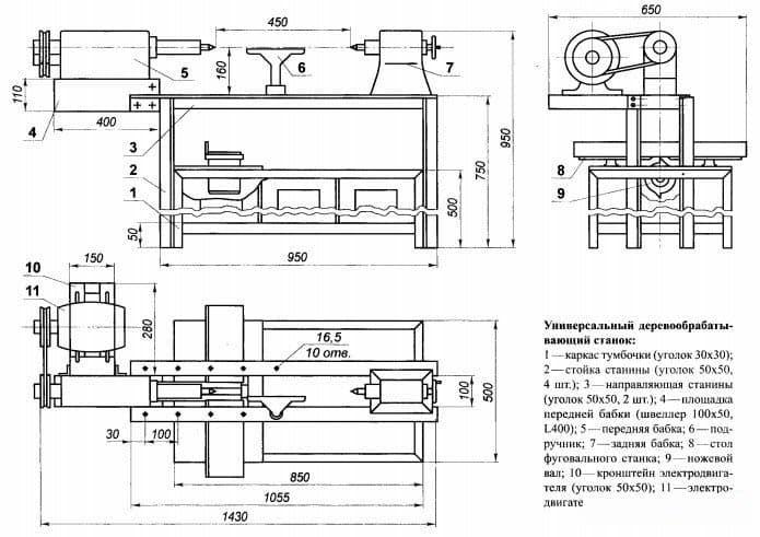 Размеры токарных станков
