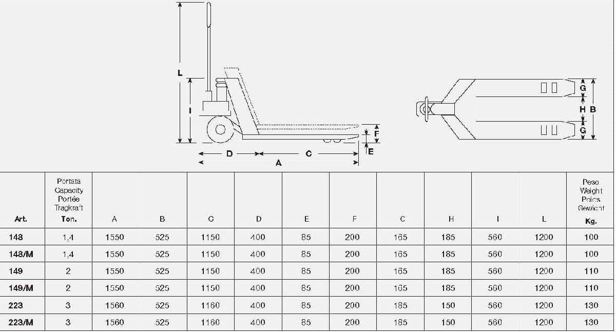 Размеры гидравлических тележек