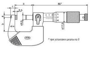 Размеры микрометров