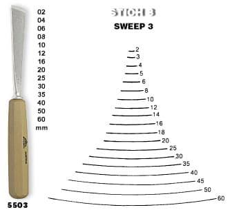 Размеры стамесок