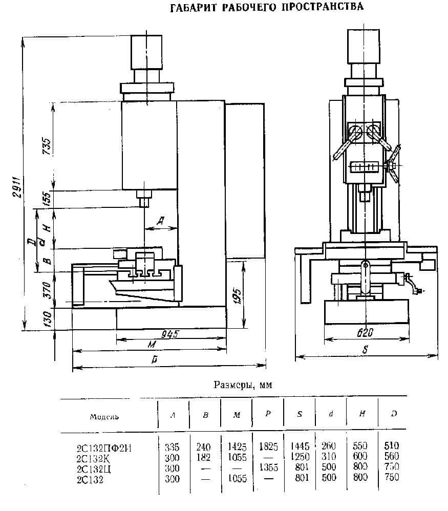 размеры сверлильных станков